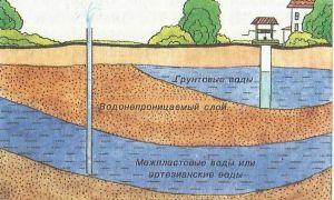 Делаем фундамент на воде своими руками
