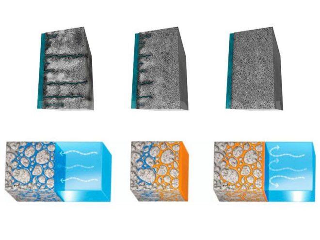 как работает проникающие гидроизоляционные материалы